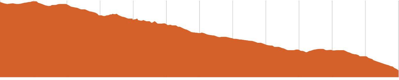 St Helens MTB | Townlink Elevation